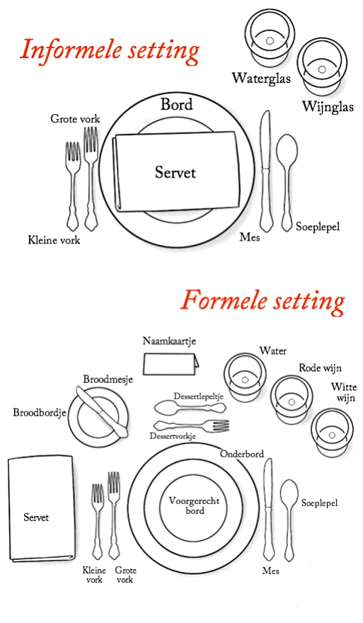 Etiquette-tafel-dekken2
